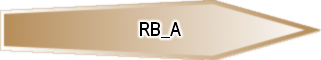 RB_A